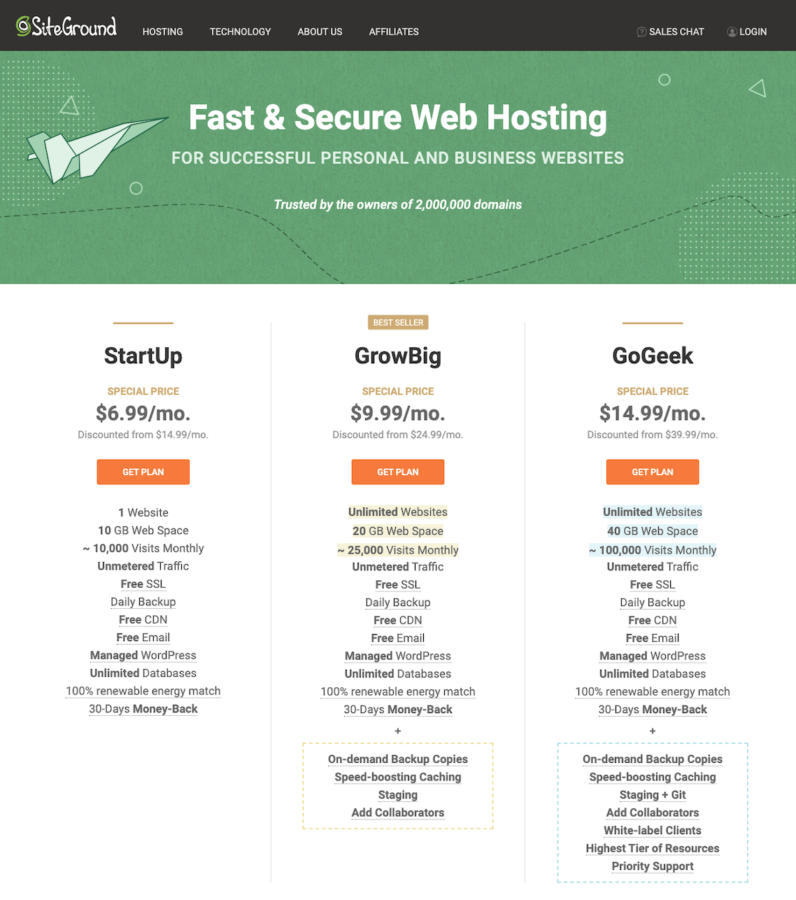 Step 1, Choose your SiteGround hosting plan